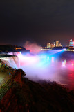 Niagara Falls in colors