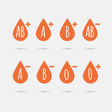 blood groups icons