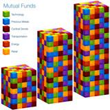 Mutual Fund Bar Chart poster
