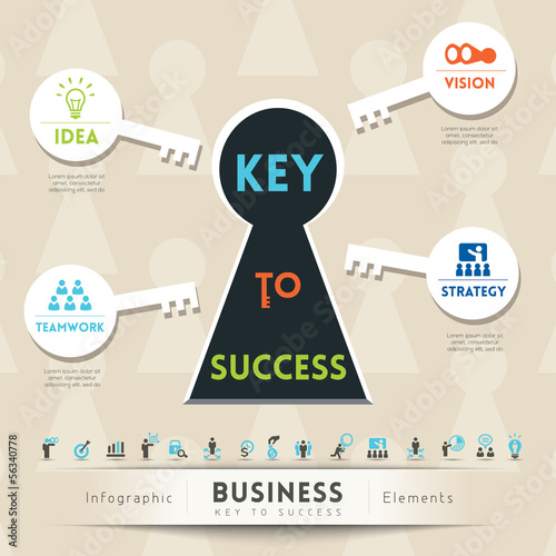 Key to Success in Business Illustration