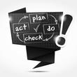 bulle origami : plan do check act