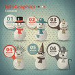 Template for infographic with a snowmen in vintage style