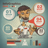 Template for infographic with a geek and programmer in vintage s