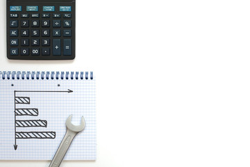 Koncepcja biznesowa. Statystyki finansowe.