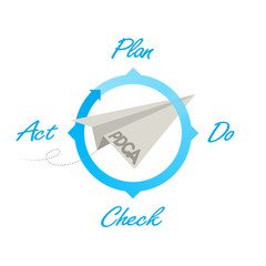Plan Do Check Act Papierflieger