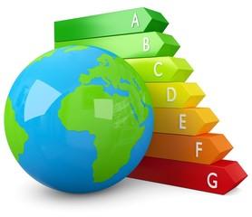 umweltschutz energie