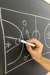 Basketball strategy