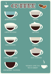 Coffee brands, poster design, vector illustration