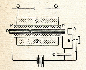 Induction coil or inductorium