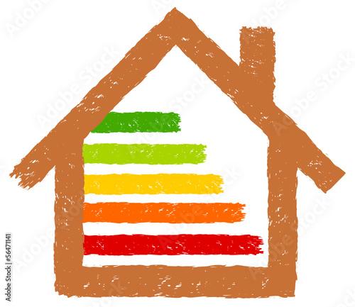 Haus Energie