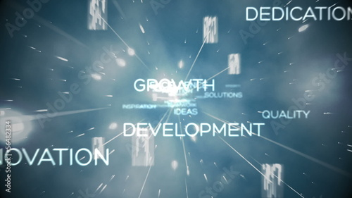 Futuristic animation showing business terms