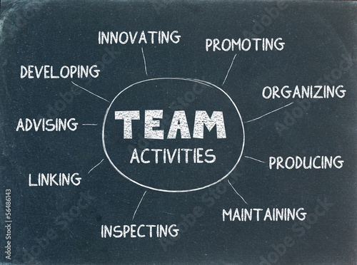 TEAM ACTIVITIES on blackboard (innovate management teamwork)