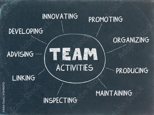TEAM ACTIVITIES on blackboard (innovate management teamwork)