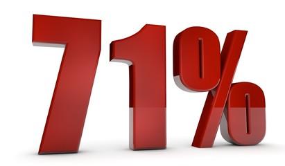 percent,71