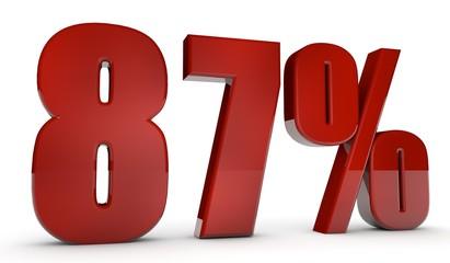 percent,87