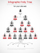 INFOGRAPHIC FAMILY TREE RED