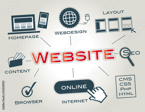Website, Homepage, Concept