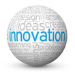 INNOVATION Tag Cloud Globe (ideas solutions creativity success)