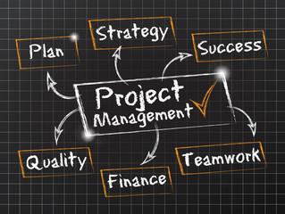 tableau noir schéma : project management