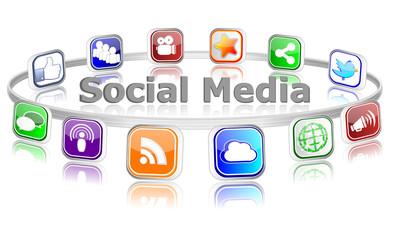 Social Media Ring 1