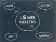 4S WEB MARKETING MIX on BLACKBOARD (planning strategy)