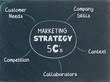 MARKETING STRATEGY 5Cs on BLACKBOARD (planning strategies)