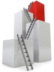 aufstiegsleiter