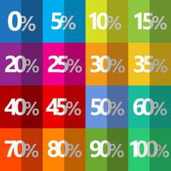 Prozent Symbol Muster Bunt