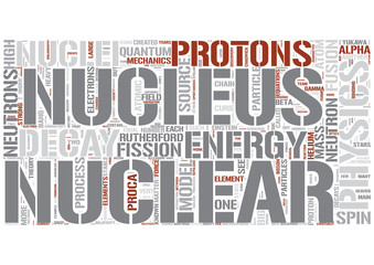 Nuclear physics Word Cloud Concept