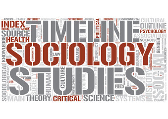 Outline of sociology Word Cloud Concept
