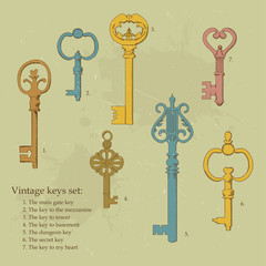 Illustration of vintage keys. Book style.