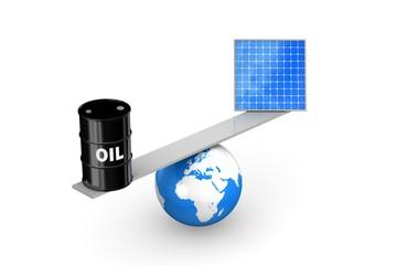 Oil vs Solar Panels