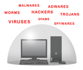 Protect Computer
