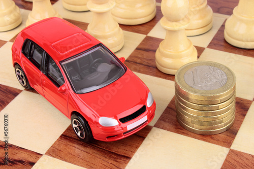 Car Finance Strategy 2