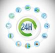 24 hour app service tool concept illustration