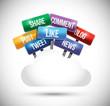 social media cloud computing road signs