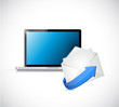 laptop and email. contact us on the go concept