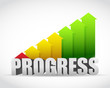 progress business graph illustration design