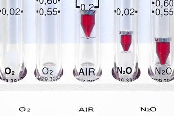 medical device. Gas rotameter.