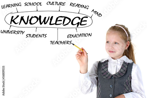 school girl drawing plan of knowledge