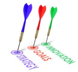Strategia ed innovazione