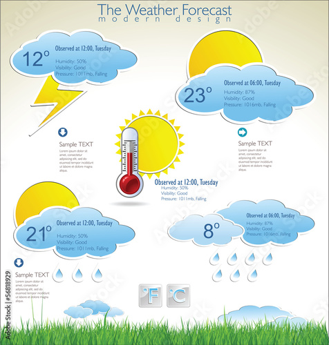 Modern weather forecast design template