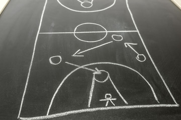 Basketball strategy concept