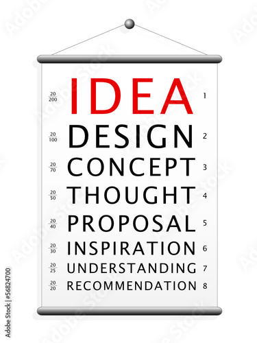 IDEA Eye Test Chart (innovation creativity business ideas)