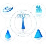 3d Ecosystem poster