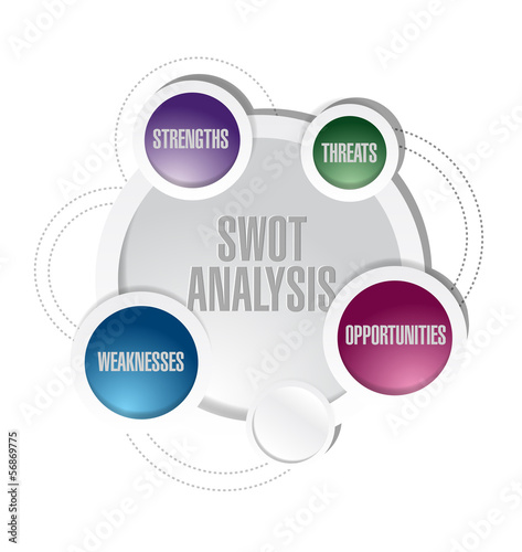 swot analysis cycle diagram illustration design