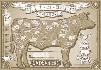 Vintage Graphic Page for Butcher Shop