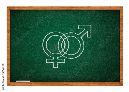 Male and female sex symbol on green chalkboard