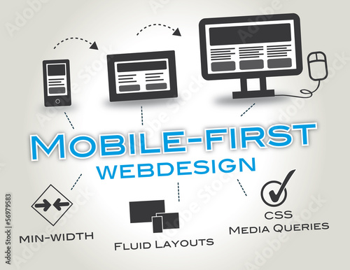 Mobile-First Webdesign, Media Queries