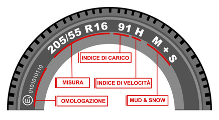 Etichetta pneumatico